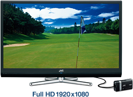 Full HD 1920x1080 Video with 1000 TV Lines of Horizontal Resolution