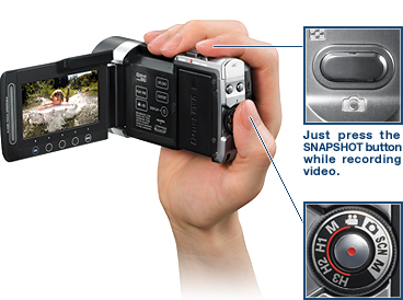 Dual Mode: 5.3 Megapixel Stills While Recording Full HD Video