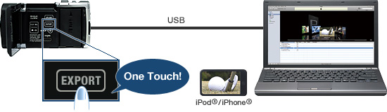 One Touch Export
